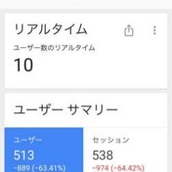 Google Analyticsアプリに見るPV志向からUU志向への変化