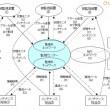 監視サービスのネットワーク構成例