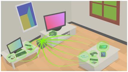 ワイヤレス給電のCota概念図