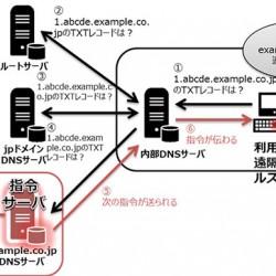 【注意喚起】DNSプロトコルを利用した遠隔操作ウィルスがある 怪しいDNS通信は無いか?