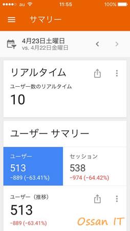 新しくなったGoogle Analyticsアプリ(iPhone)